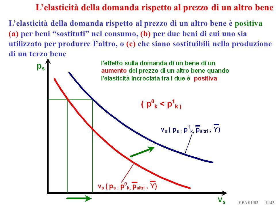 L'elasticità della domanda rispetto al prezzo di un altro bene