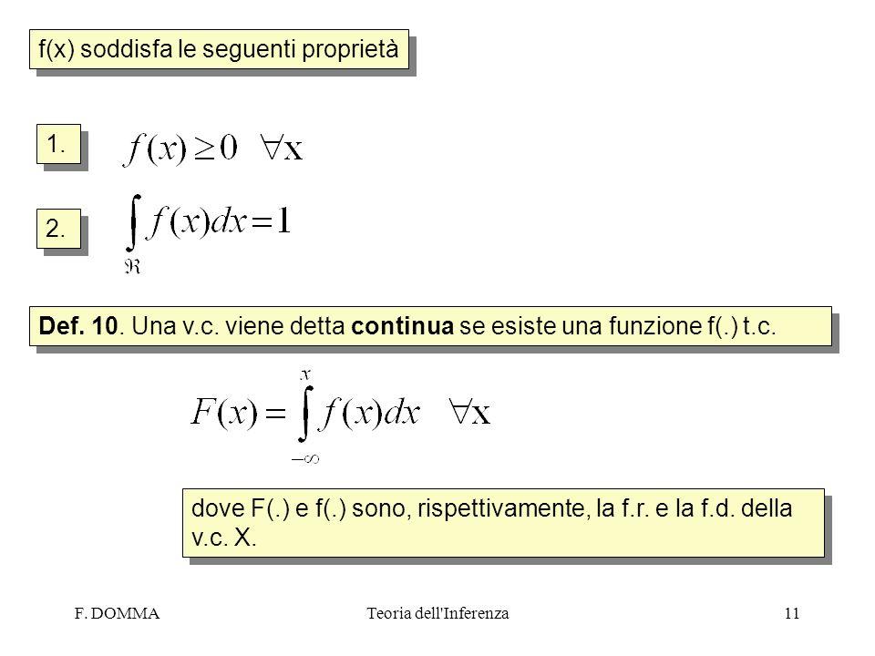 f(x) soddisfa le seguenti proprietà