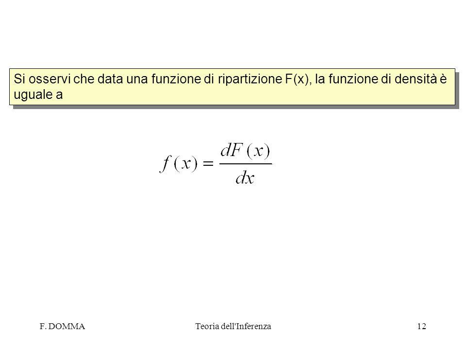Si osservi che data una funzione di ripartizione F(x), la funzione di densità è uguale a