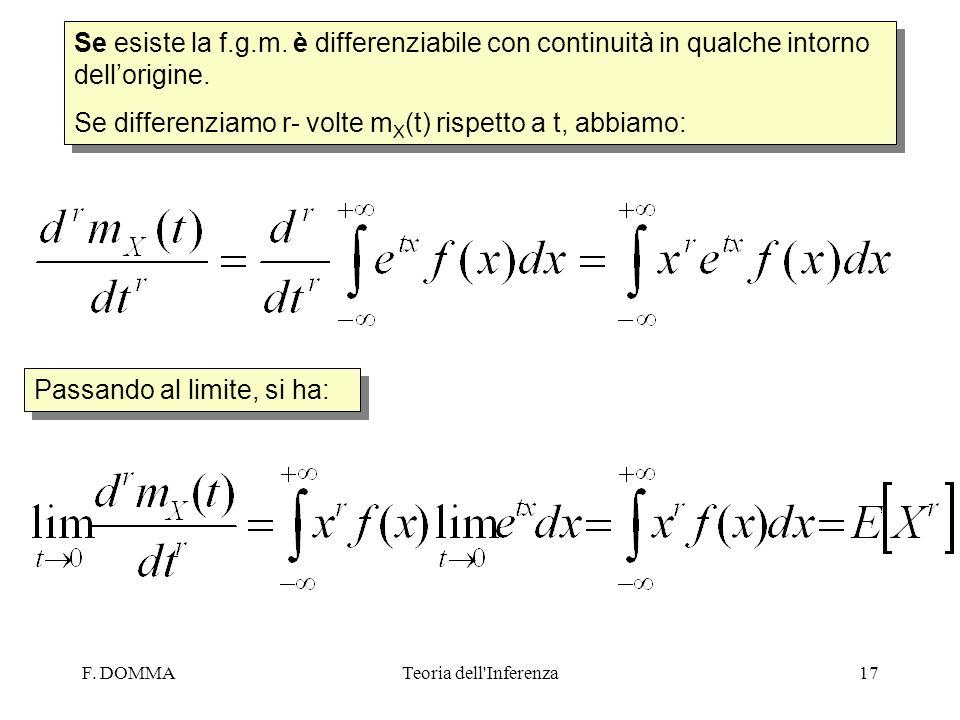Se differenziamo r- volte mX(t) rispetto a t, abbiamo: