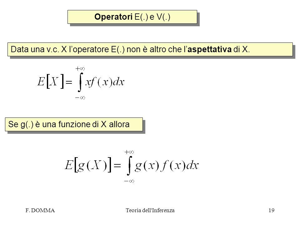 Data una v.c. X l'operatore E(.) non è altro che l'aspettativa di X.