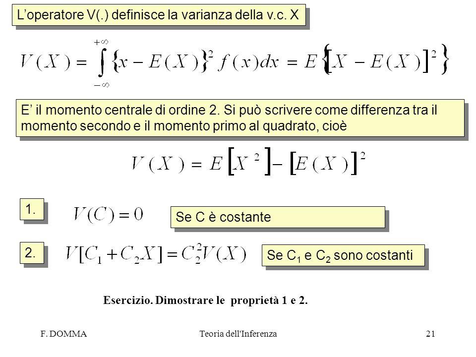 L'operatore V(.) definisce la varianza della v.c. X