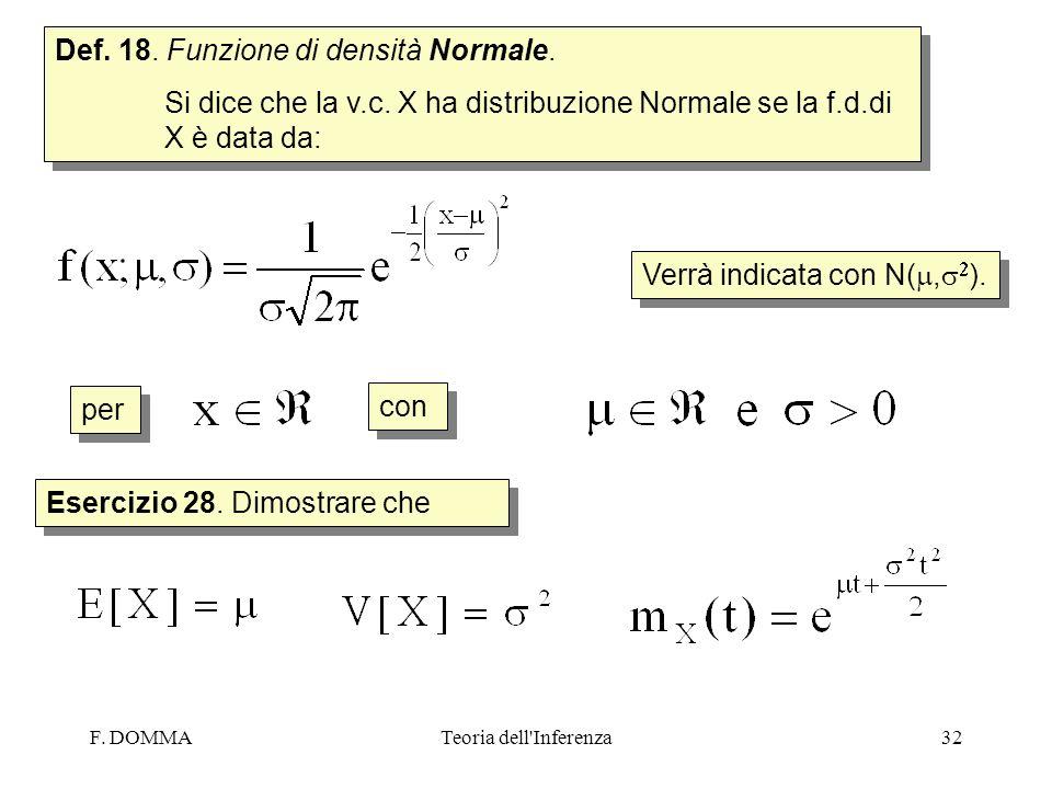 Def. 18. Funzione di densità Normale.