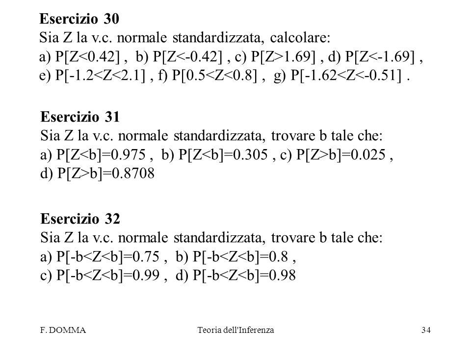 Sia Z la v.c. normale standardizzata, calcolare:
