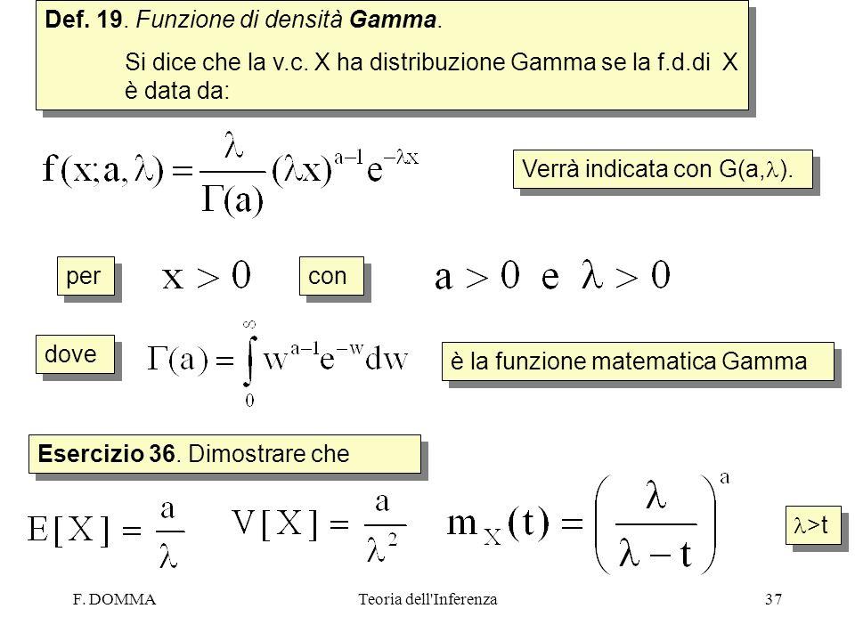 Def. 19. Funzione di densità Gamma.