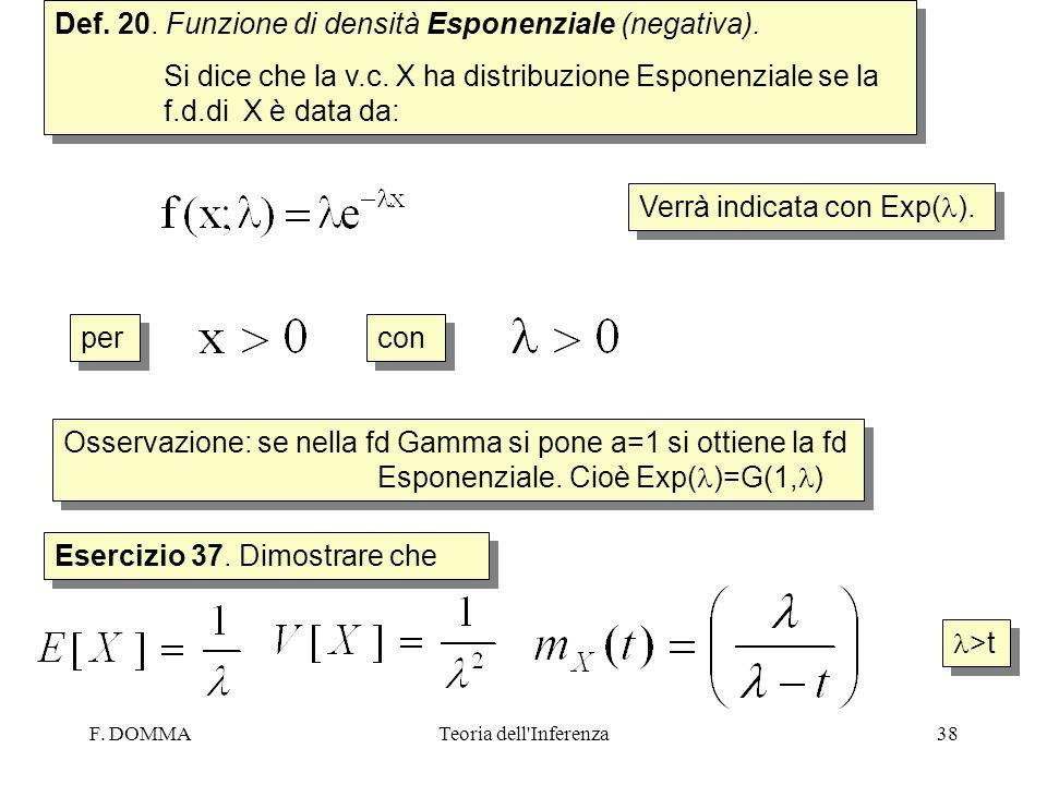 Def. 20. Funzione di densità Esponenziale (negativa).