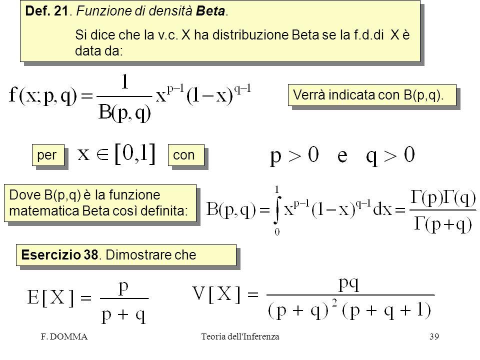 Def. 21. Funzione di densità Beta.
