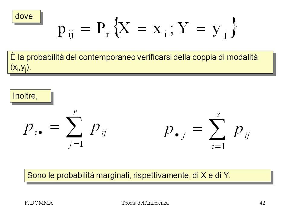 Sono le probabilità marginali, rispettivamente, di X e di Y.