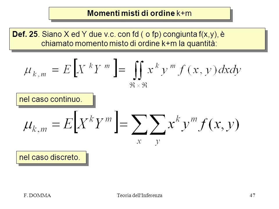 Momenti misti di ordine k+m