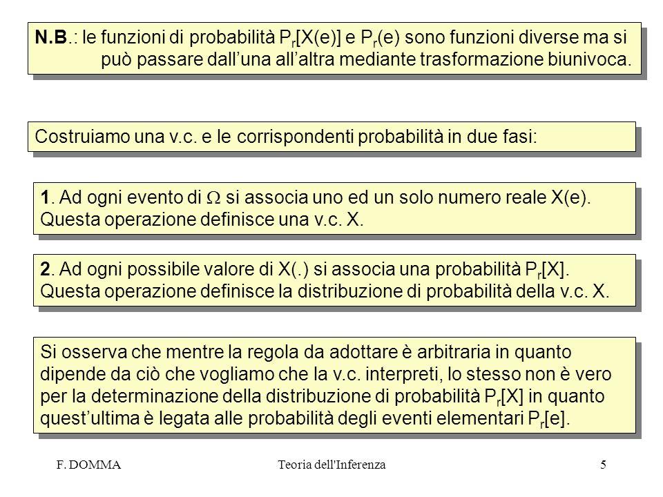 Costruiamo una v.c. e le corrispondenti probabilità in due fasi: