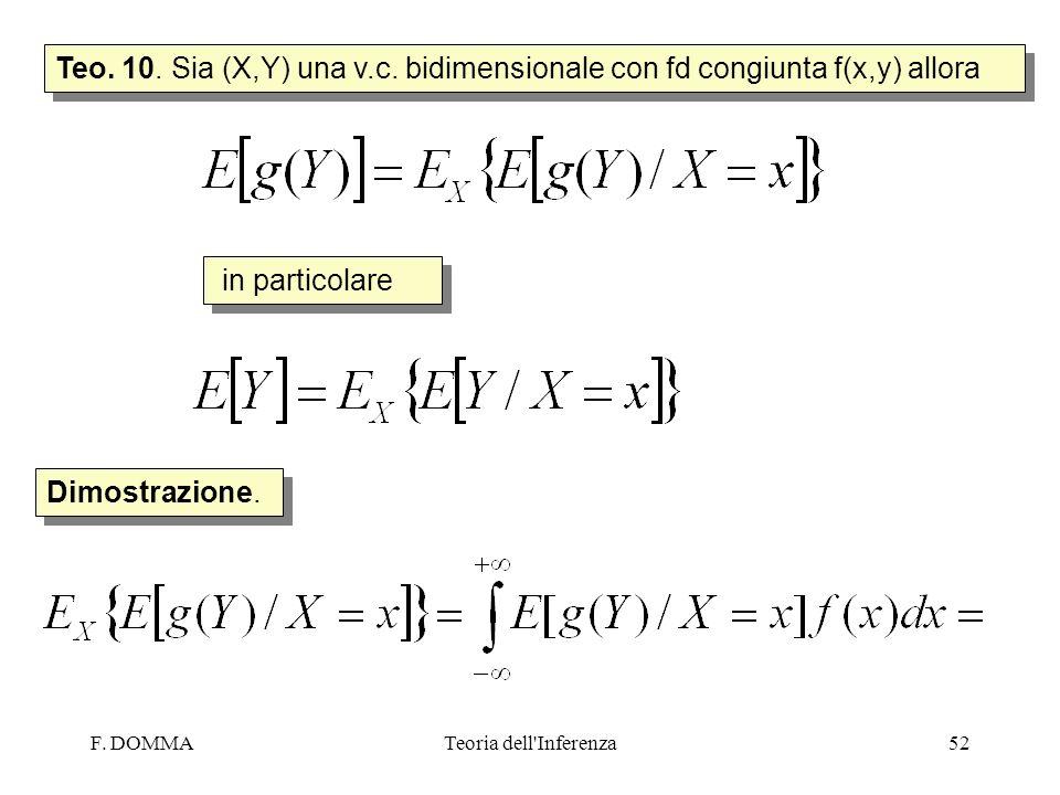 Teo. 10. Sia (X,Y) una v.c. bidimensionale con fd congiunta f(x,y) allora