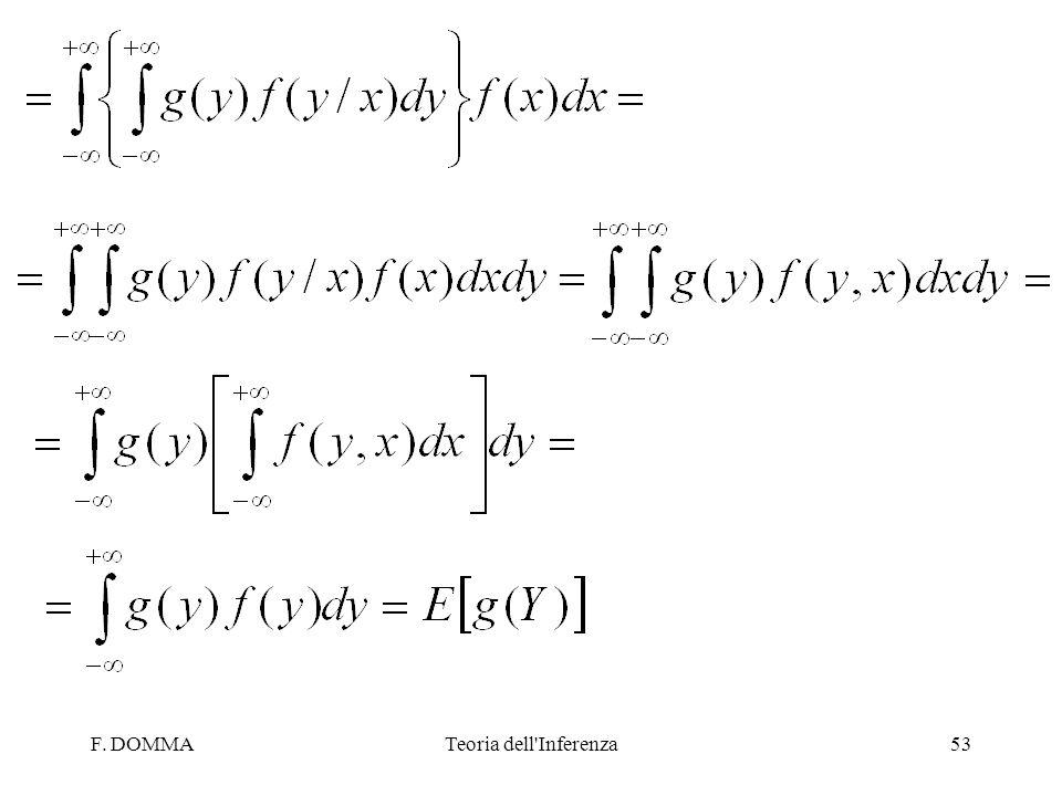 F. DOMMA Teoria dell Inferenza