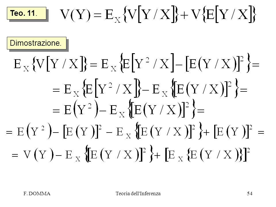 Teo. 11. Dimostrazione. F. DOMMA Teoria dell Inferenza
