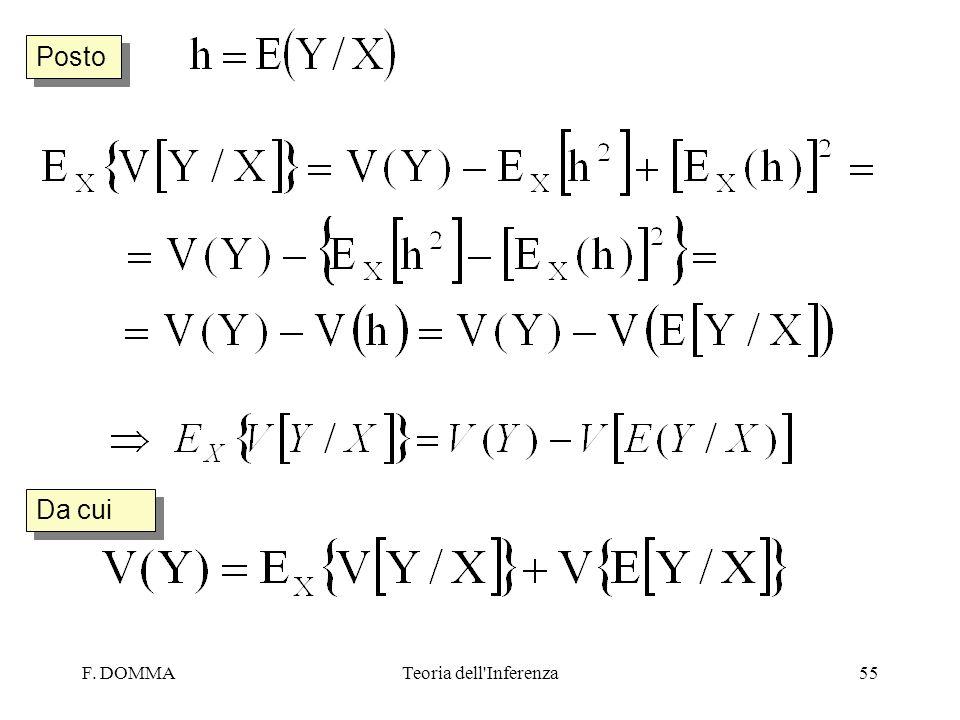 Posto Da cui F. DOMMA Teoria dell Inferenza