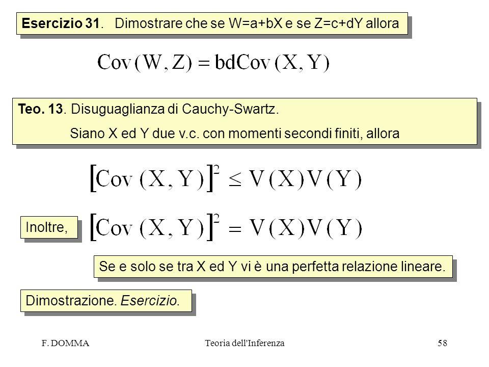 Esercizio 31. Dimostrare che se W=a+bX e se Z=c+dY allora