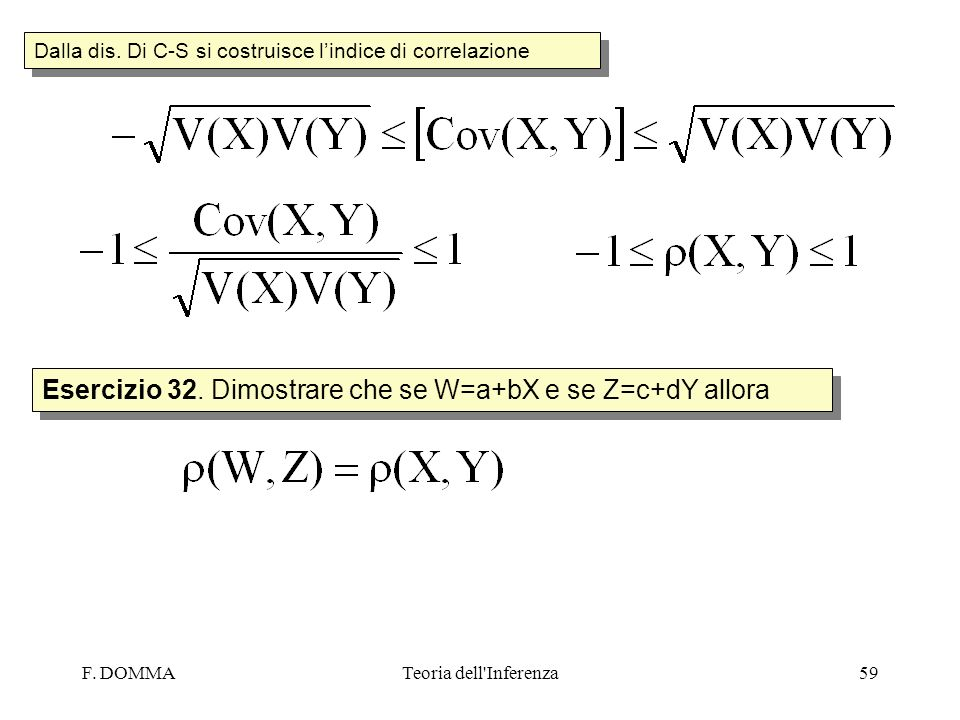 Esercizio 32. Dimostrare che se W=a+bX e se Z=c+dY allora