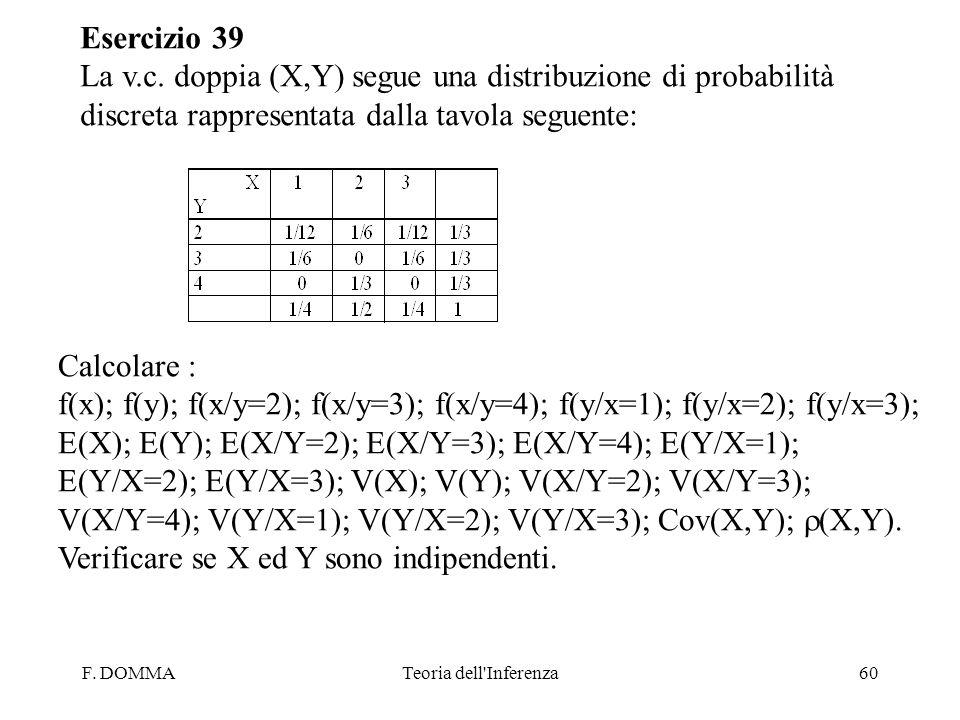 La v.c. doppia (X,Y) segue una distribuzione di probabilità
