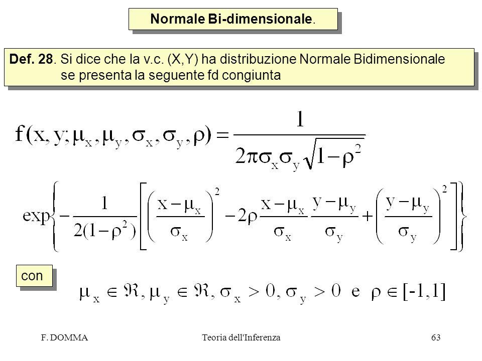 Normale Bi-dimensionale.