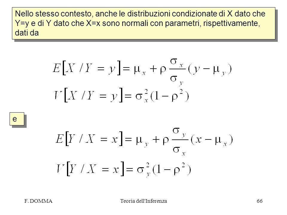 Nello stesso contesto, anche le distribuzioni condizionate di X dato che Y=y e di Y dato che X=x sono normali con parametri, rispettivamente, dati da
