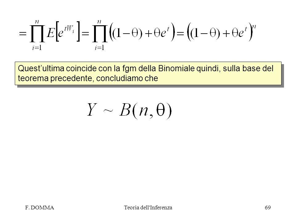 Quest'ultima coincide con la fgm della Binomiale quindi, sulla base del teorema precedente, concludiamo che