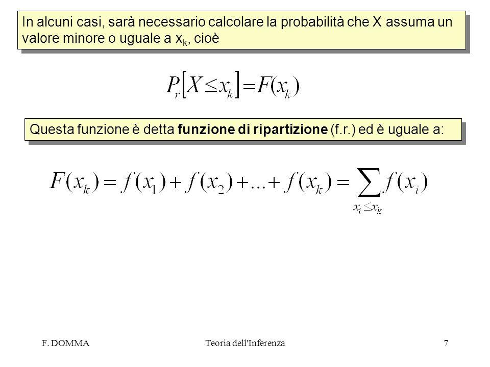 Questa funzione è detta funzione di ripartizione (f.r.) ed è uguale a: