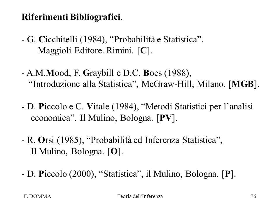 Riferimenti Bibliografici.