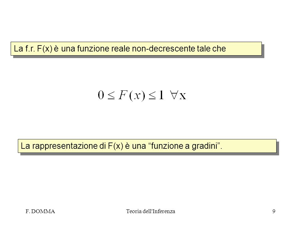 La f.r. F(x) è una funzione reale non-decrescente tale che