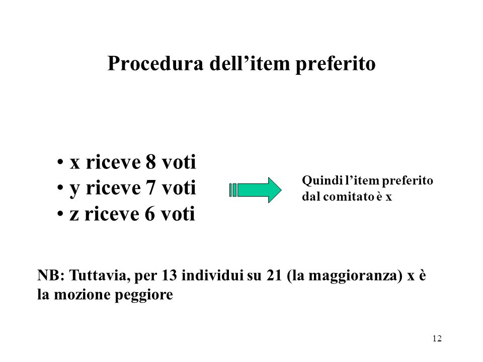 Procedura dell'item preferito