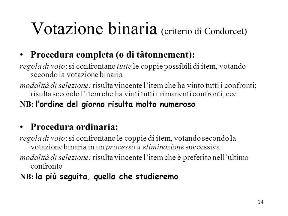 Votazione binaria (criterio di Condorcet)