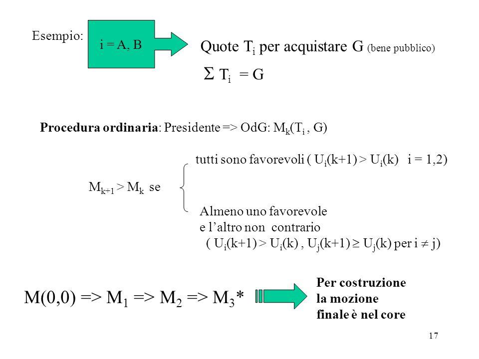 M(0,0) => M1 => M2 => M3*