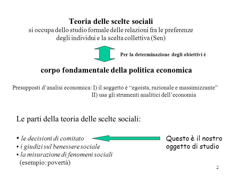 corpo fondamentale della politica economica