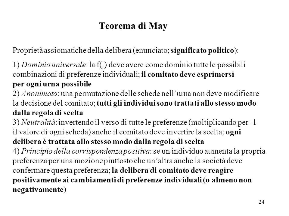 Teorema di May Proprietà assiomatiche della delibera (enunciato; significato politico):