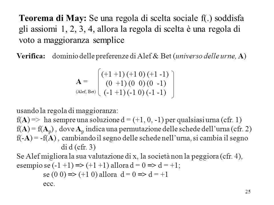 Teorema di May: Se una regola di scelta sociale f(