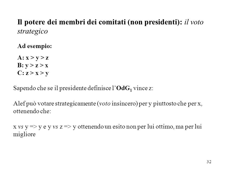 Il potere dei membri dei comitati (non presidenti): il voto strategico