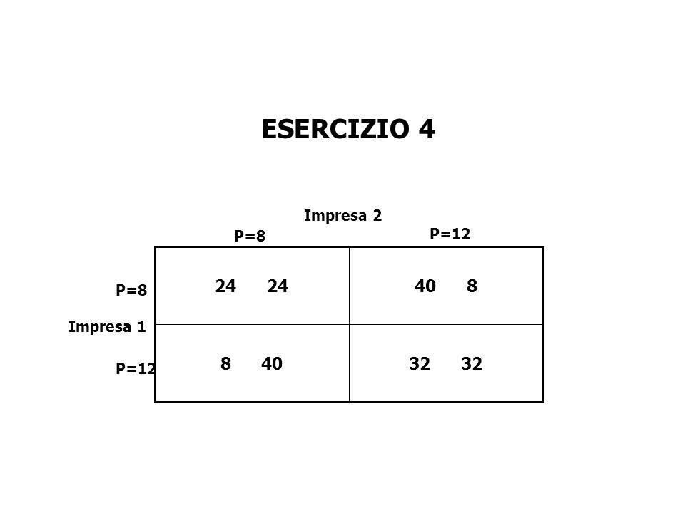 ESERCIZIO 4 32 32 8 40 40 8 24 24 P=8 P=12 Impresa 2 Impresa 1