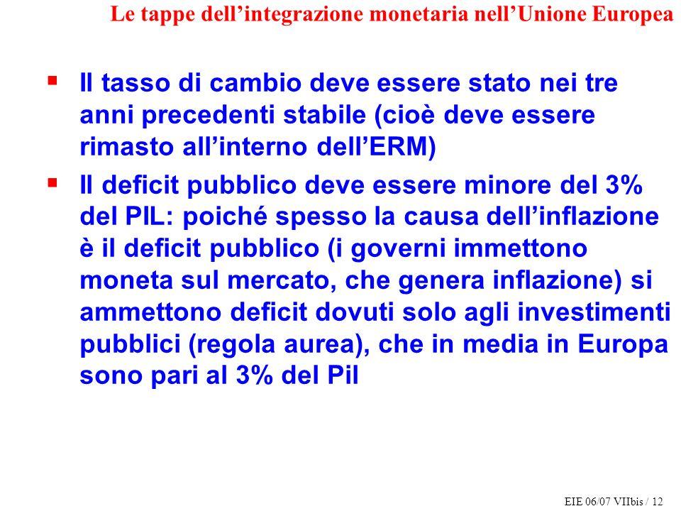 Le tappe dell'integrazione monetaria nell'Unione Europea