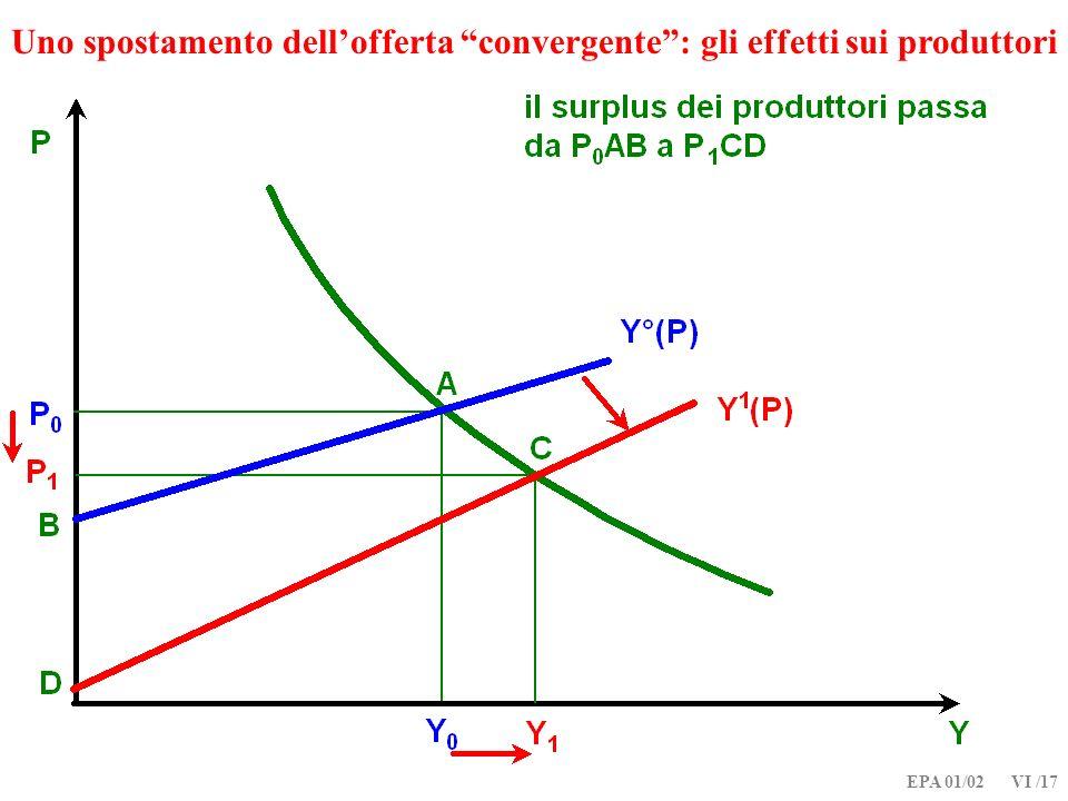 Uno spostamento dell'offerta convergente : gli effetti sui produttori