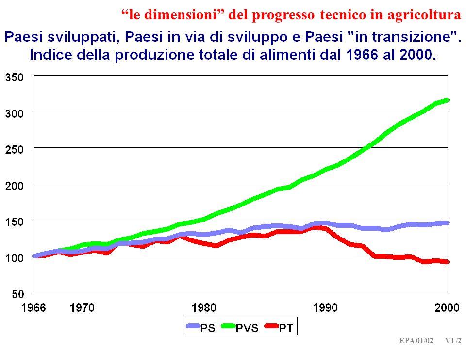le dimensioni del progresso tecnico in agricoltura