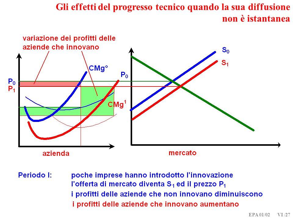 Gli effetti del progresso tecnico quando la sua diffusione