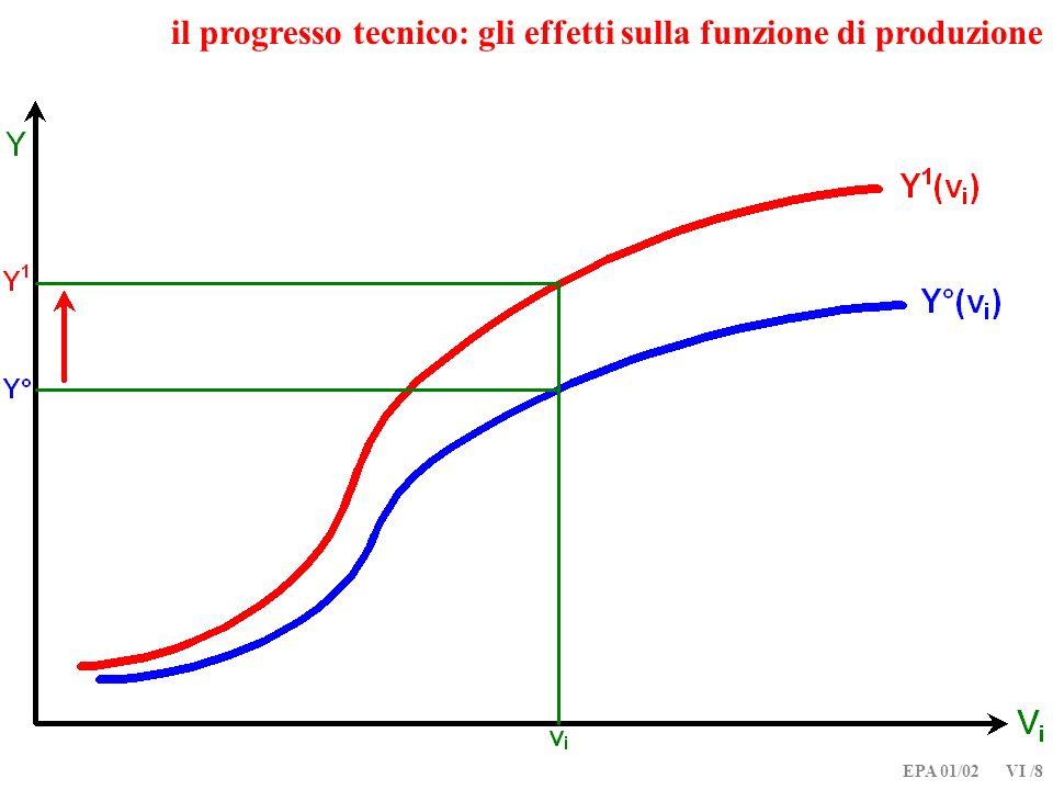 il progresso tecnico: gli effetti sulla funzione di produzione