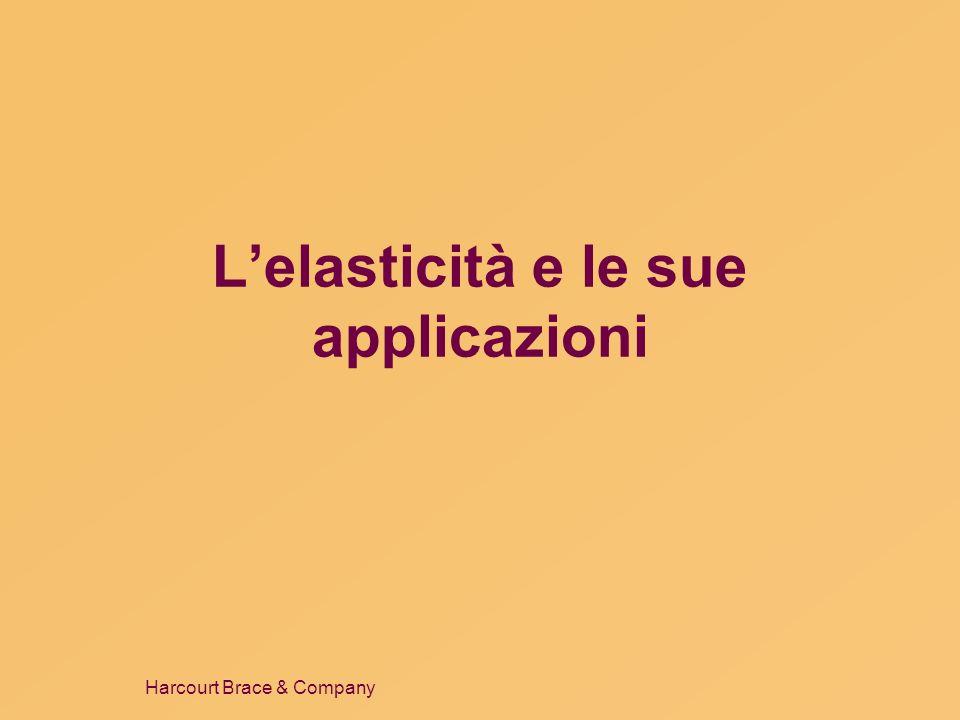 L'elasticità e le sue applicazioni