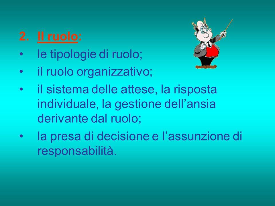 Il ruolo: le tipologie di ruolo; il ruolo organizzativo;