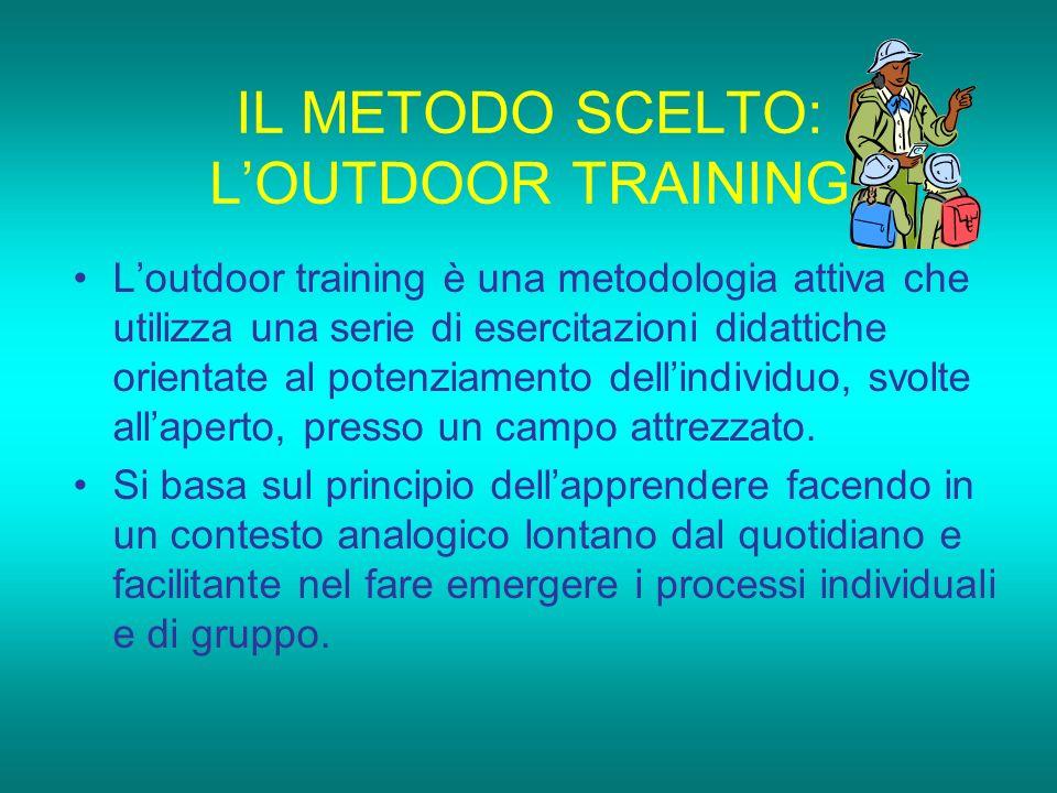 IL METODO SCELTO: L'OUTDOOR TRAINING