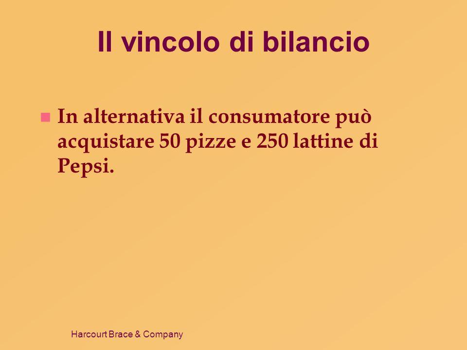 Il vincolo di bilancio In alternativa il consumatore può acquistare 50 pizze e 250 lattine di Pepsi.