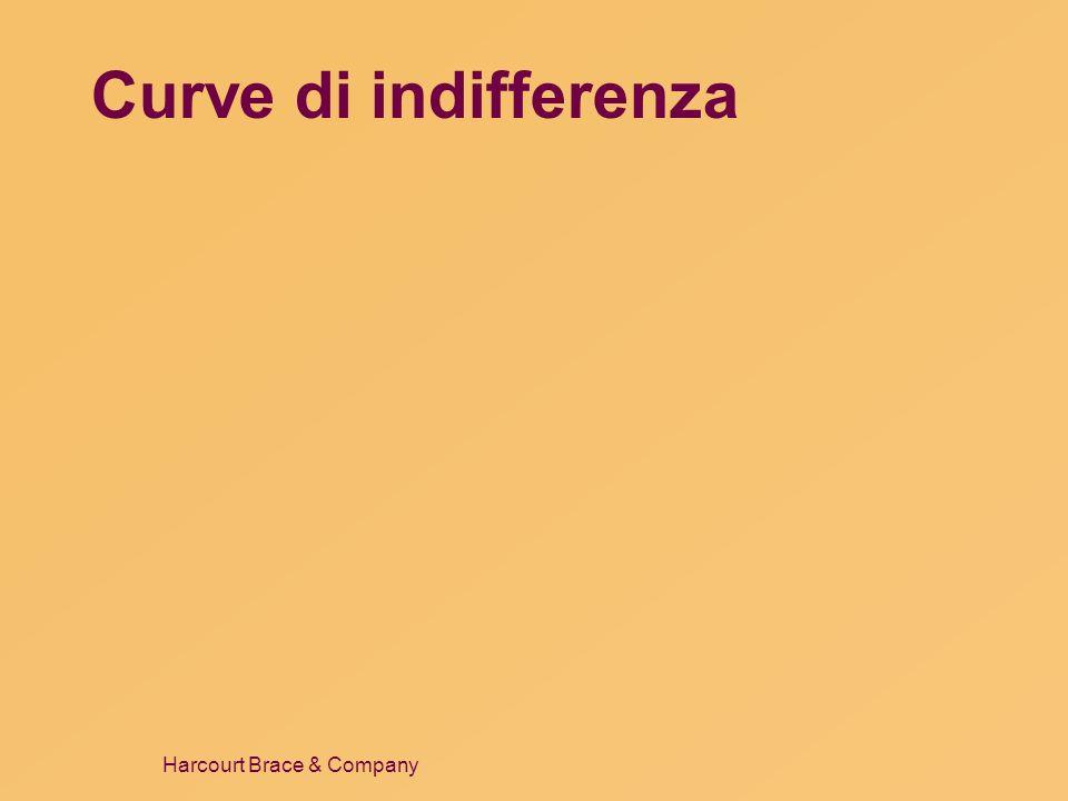 Curve di indifferenza