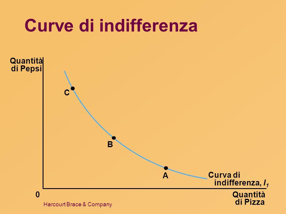 Curve di indifferenza Quantità di Pepsi C B A Curva di