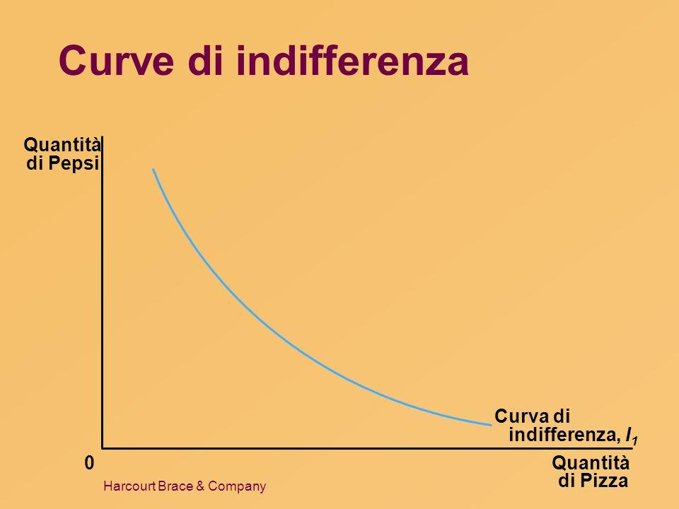 Curve di indifferenza Quantità di Pepsi Curva di indifferenza, I1