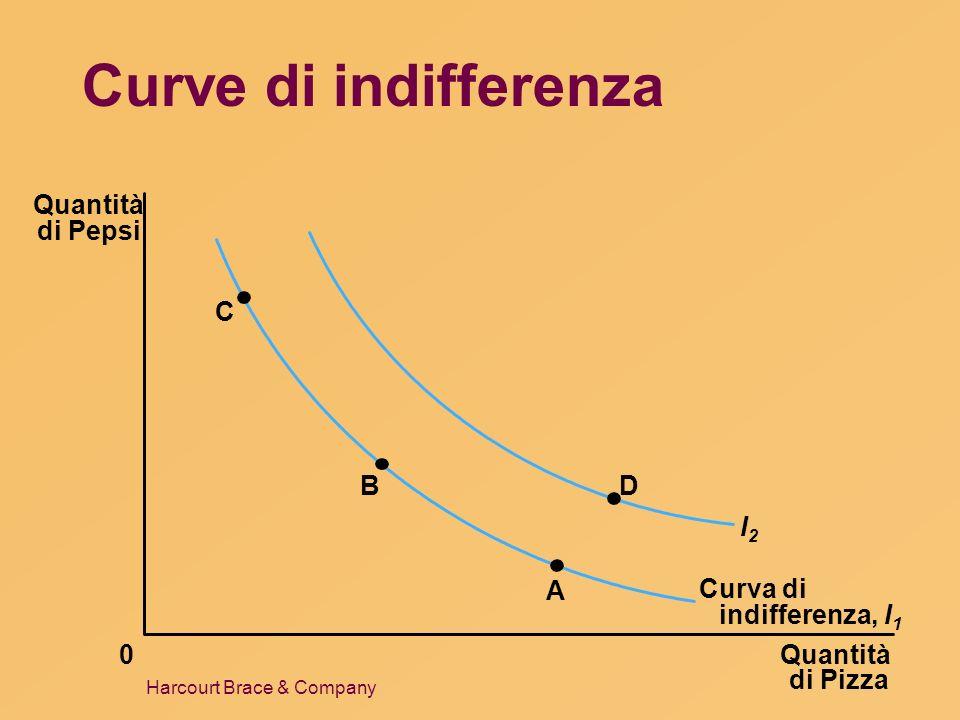 Curve di indifferenza Quantità di Pepsi C B D I2 A Curva di