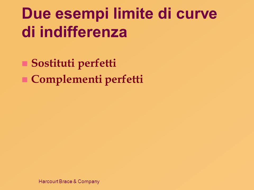 Due esempi limite di curve di indifferenza