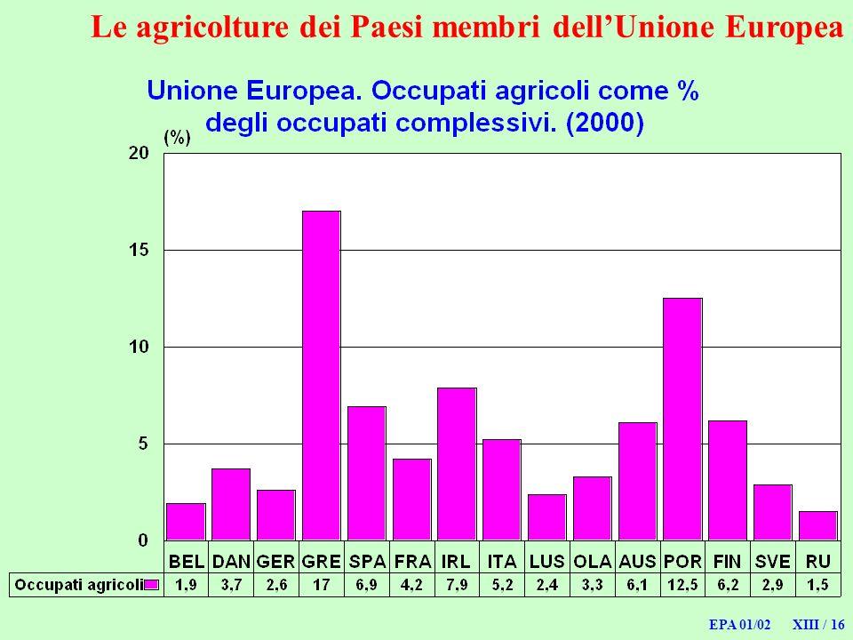 Le agricolture dei Paesi membri dell'Unione Europea